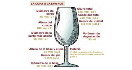 COPA DE CATA DE VINOS